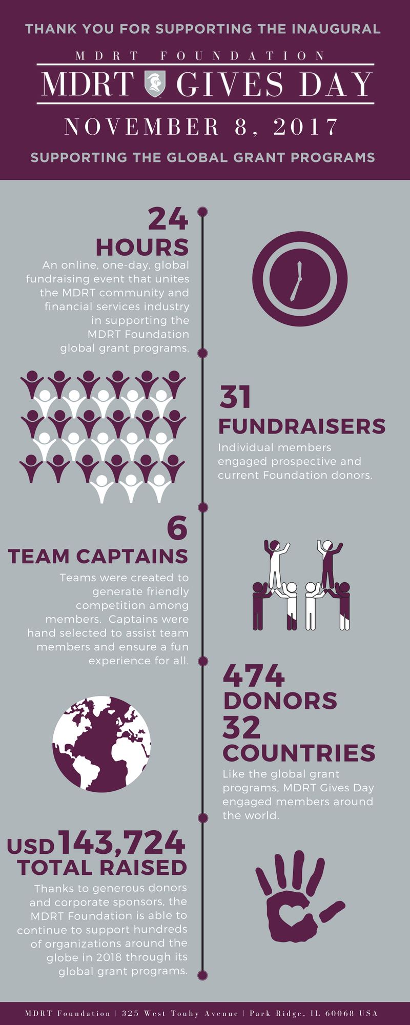 2027 MDRT Gives Day Infographic